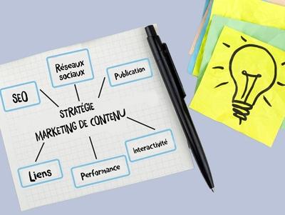 L'offre de stratégie de contenu