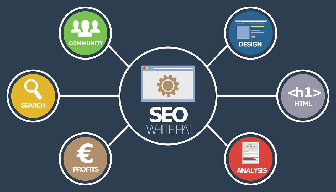 Le métier du référenceur pour votre site web